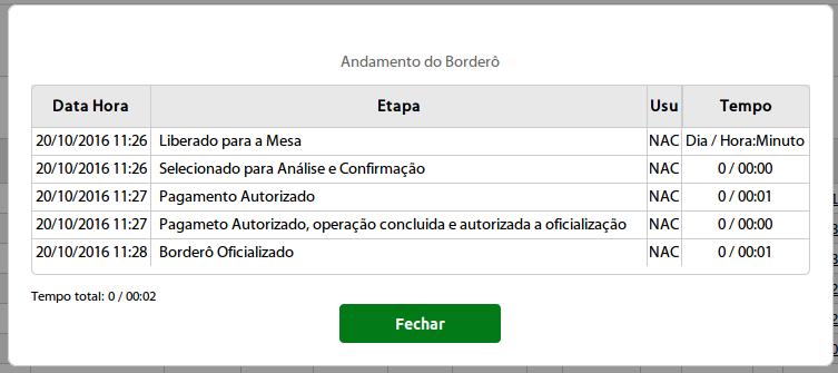 gestao-web-factoring-fidc-andamento-bordero